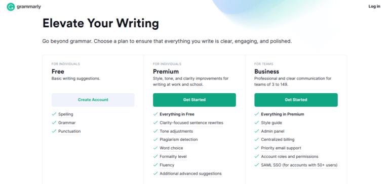 Grammarly Price List